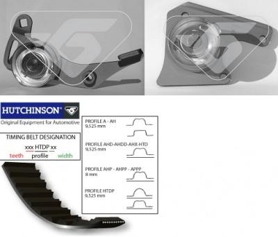 Gates Timing Belt Cam Belt for PEUGEOT BOXER 1.9 XUD9A XUD9AU XUD9TE XUD9UTF